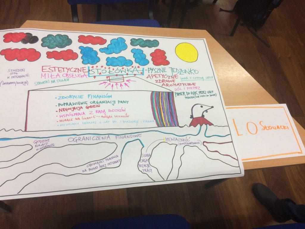 obrazek ucznia miłej stołówki